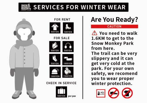 Winter wear info board