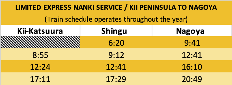 limited-express-nanki-timetable