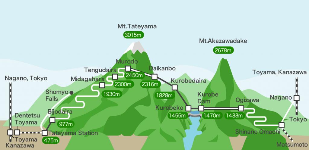 tateyama kurobe route