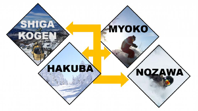 Transfer Between Nagano Ski Resorts