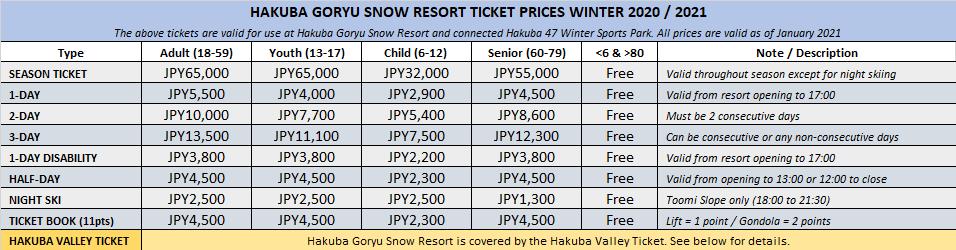 hakuba-goryu-ticket-prices-2021