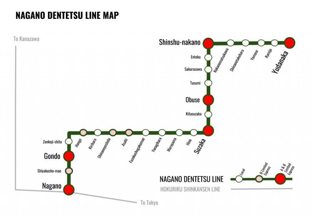 Nagano_dentetu-Line-Map