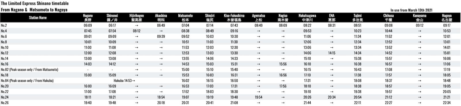 Limited-Express-Shinano-Line-Timetable-Nagano-Nagoya-2021
