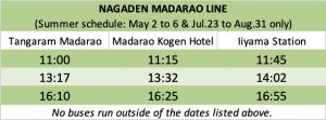nagaden-madarao-timetable