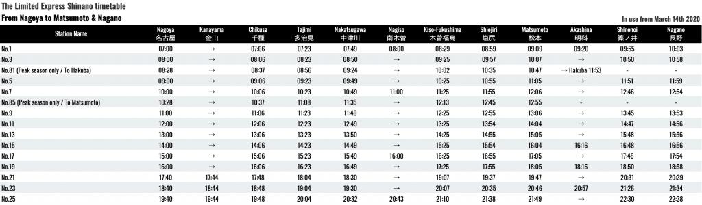 The-Limited-Express-Shinano-Timetable-From-Nagoya-to-Matsumoto & Nagano