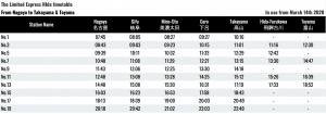 The-Limited-Express-HIda-timetable-From-Nagoya-to-Takayama & Toyama