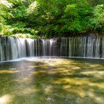 How to Get to Karuizawa
