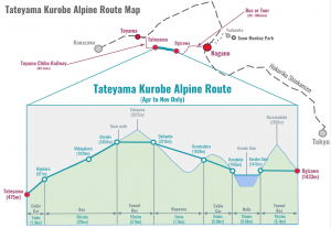 Tateyama-Kurobe-Alpine-Route-Map