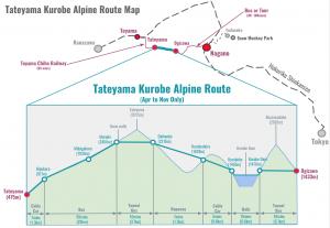 Tateyama-Kurobe-Alpine-Route-Map