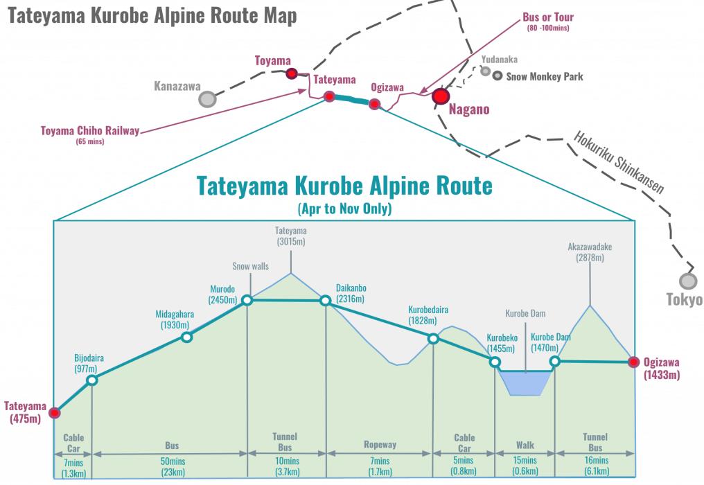 tateyama-kurobe-alpine-route-access-map