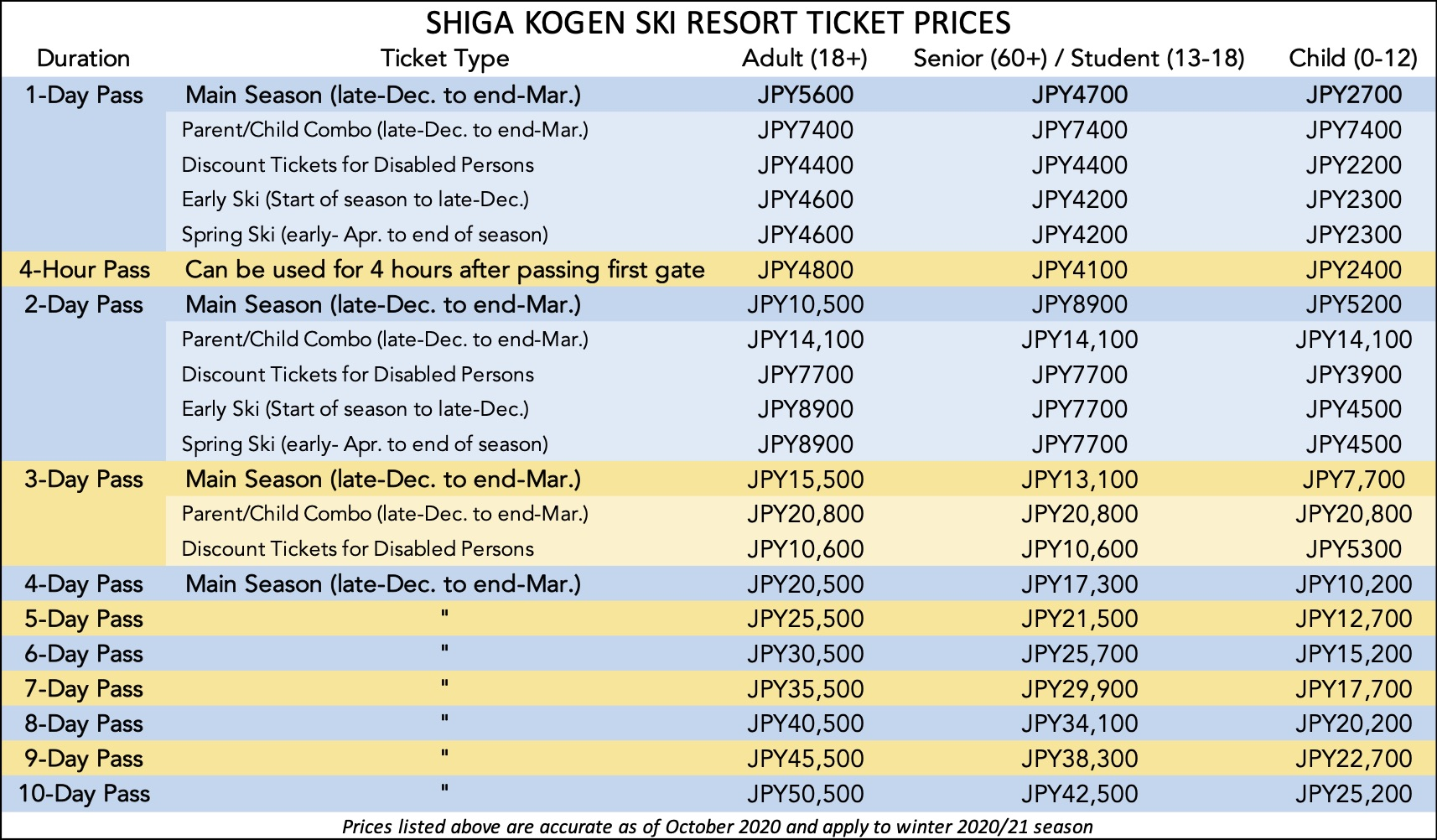shiga-kogen-ticket-prices-202021