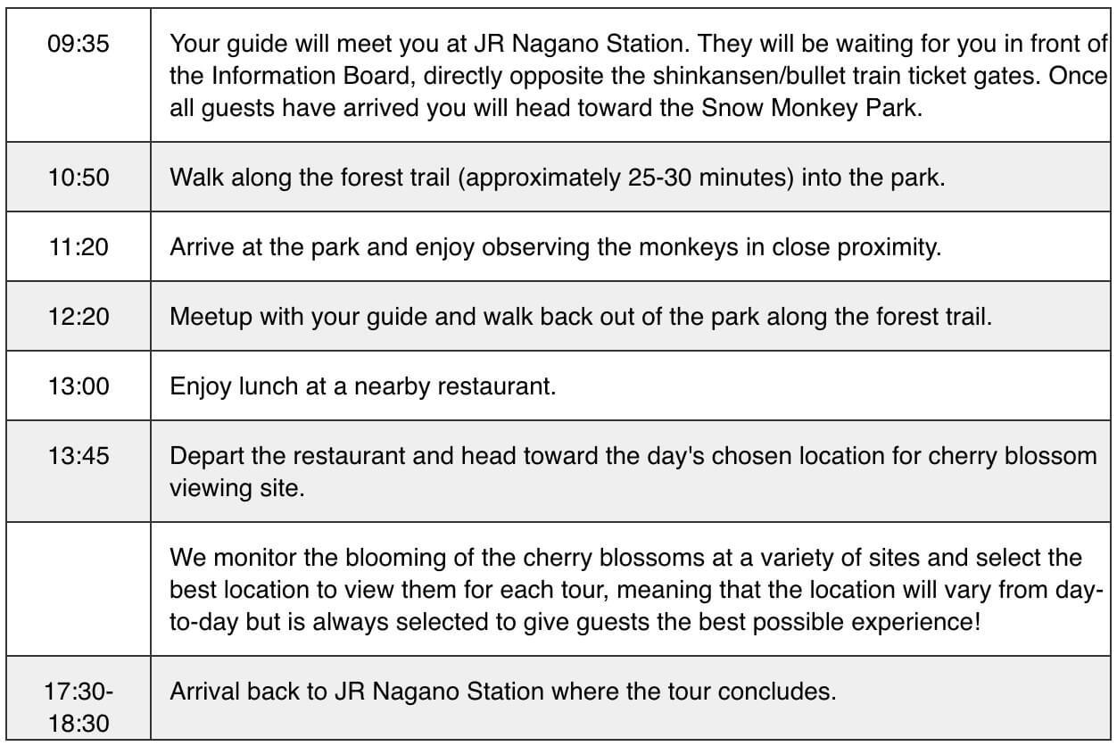 hanami-itinerary