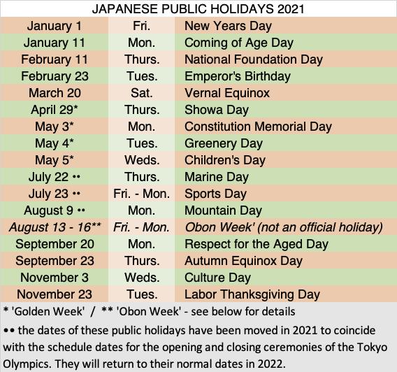 japan-public-holidays-2021
