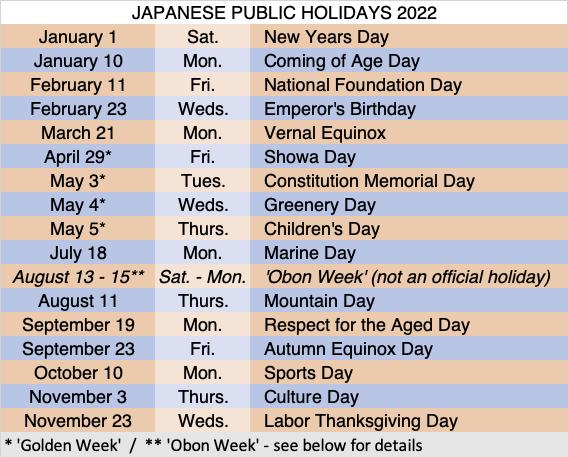 japan-public-holidays-2022