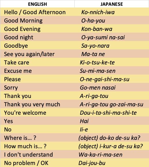 japanese-language-basics
